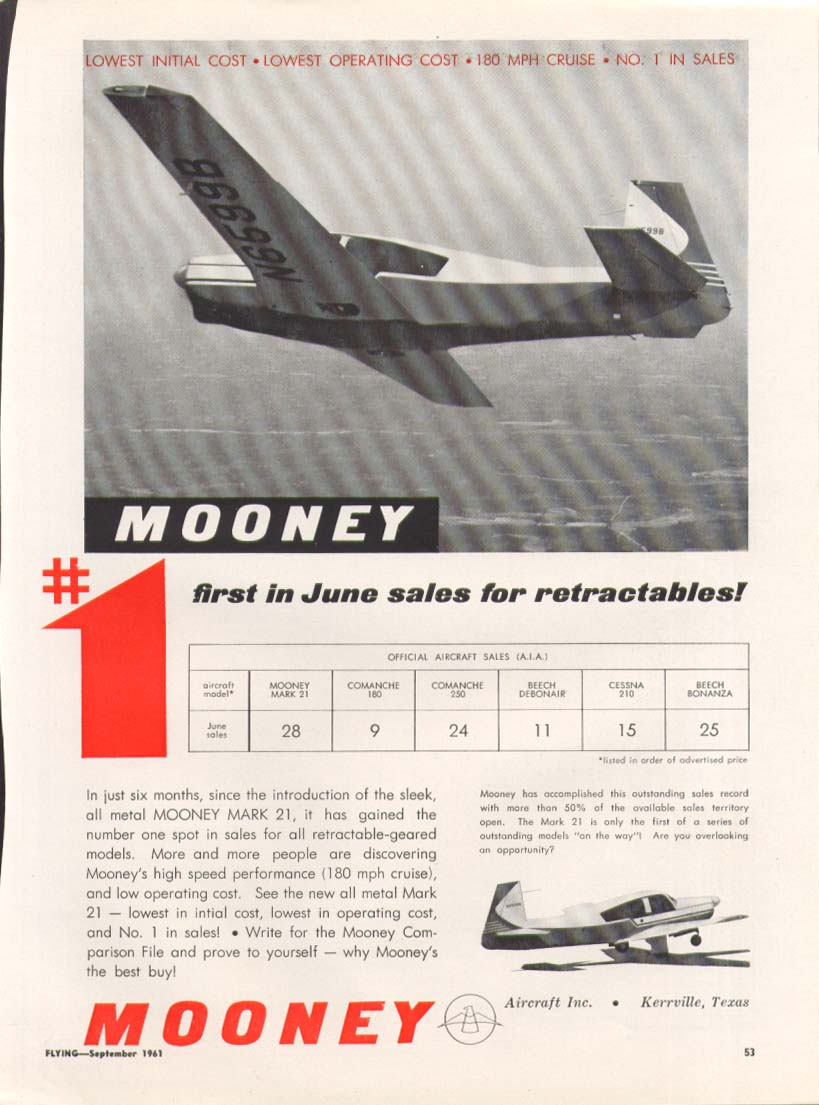 1st in June sales retractables Mooney Mark 21 ad 1961