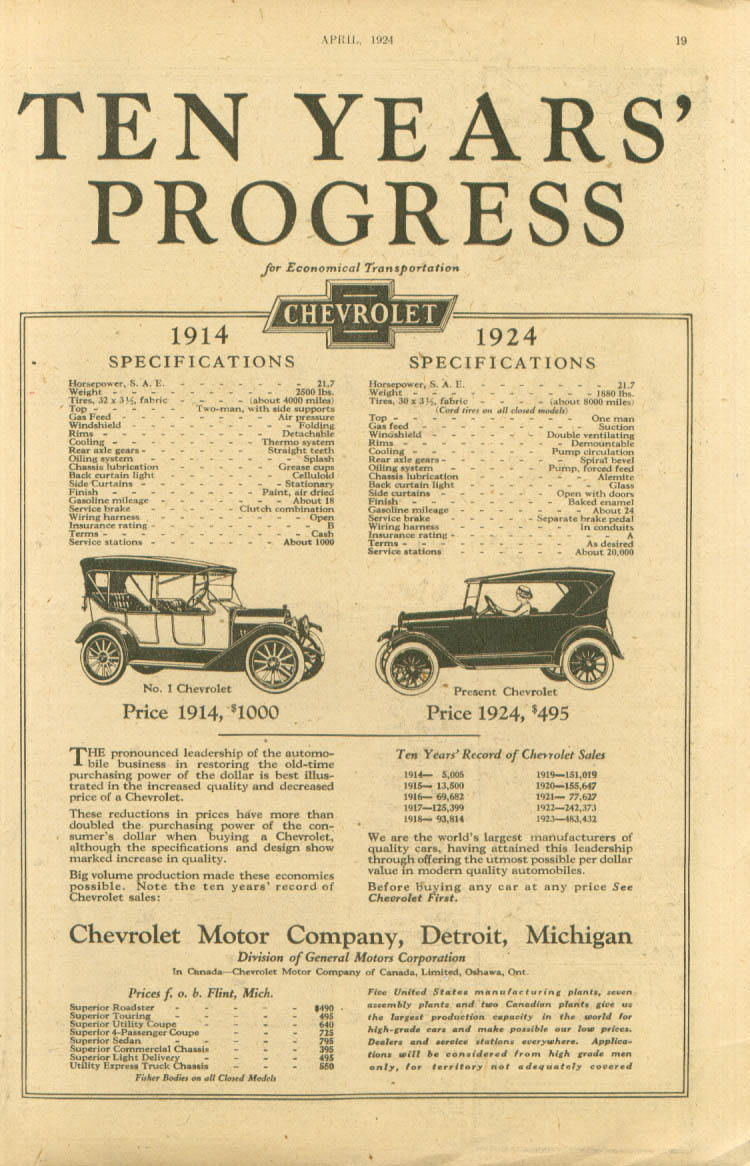 Image for Ten Years Progress Chevrolet ad 1924