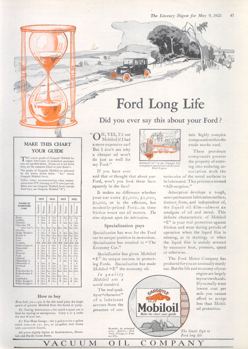 Image for Ford Long Life Gargoyle Mobiloil ad 1925