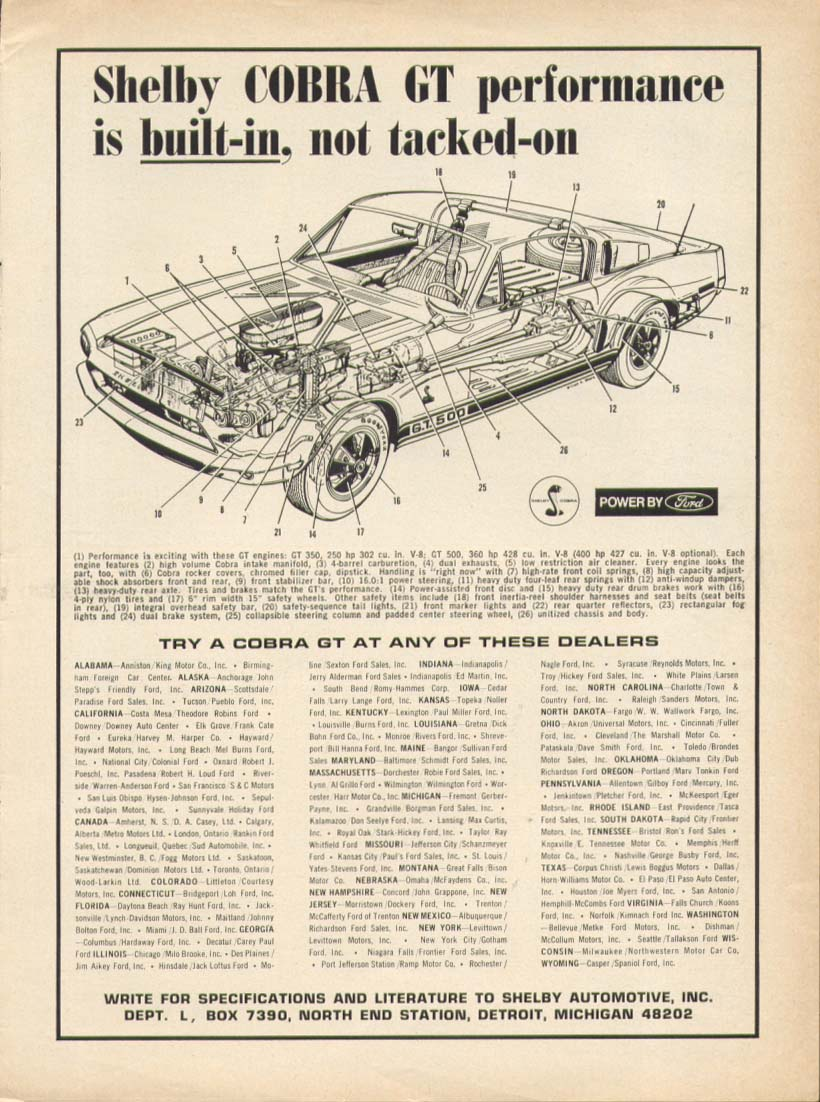 Image for Shelby Cobra GT performance built-in Mustang ad 1968
