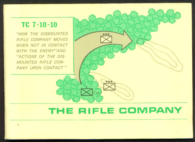 Rifle Company in Modern Battleford Fort Benning booklet 1975