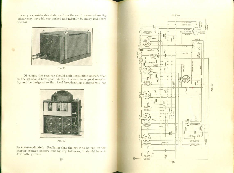 Aircraft & Police Radio Receivers National Radio 1932