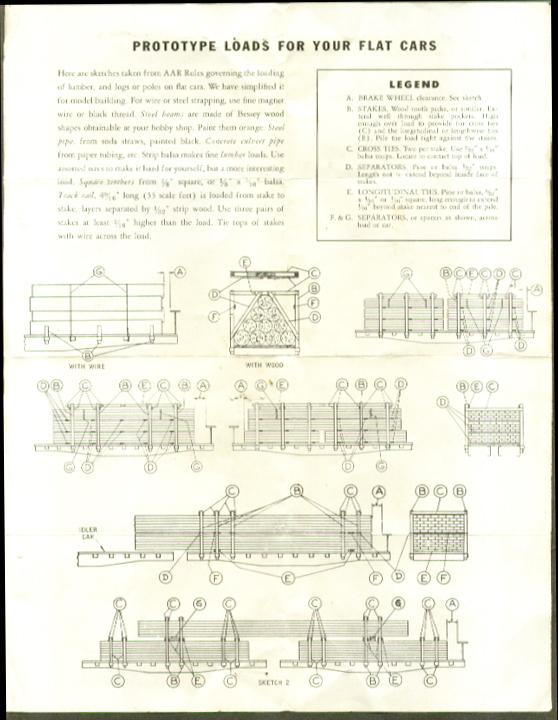 Varney HO Embossed Flat Car Instruction Sheet 1950s