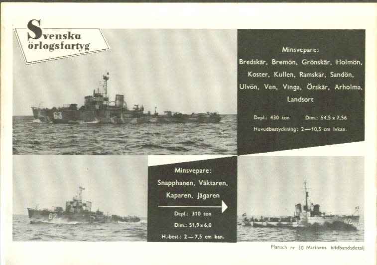 Swedish Navy Minesweeper info sheet