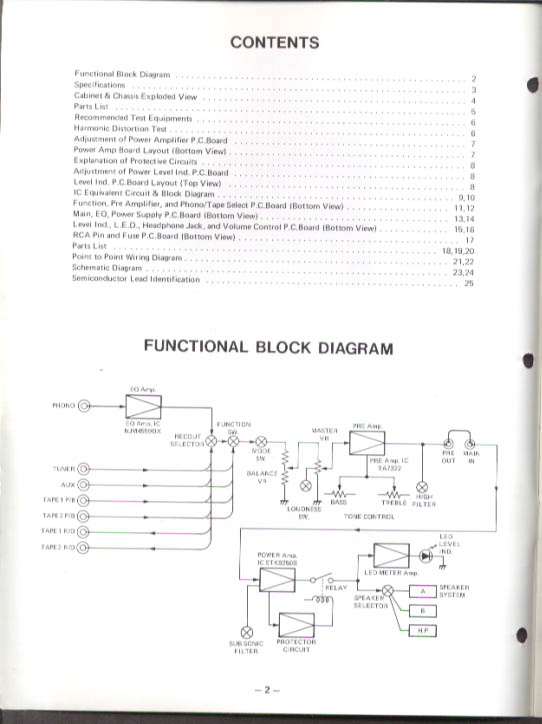 Image for Fisher CA-350 Integrated Stereo DC Amplifier Service Manual 1981