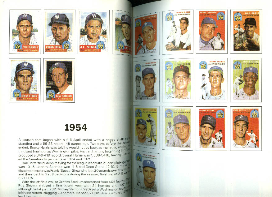Topps Baseball Cards of the Minnesota Twins Surf Detergent 1987