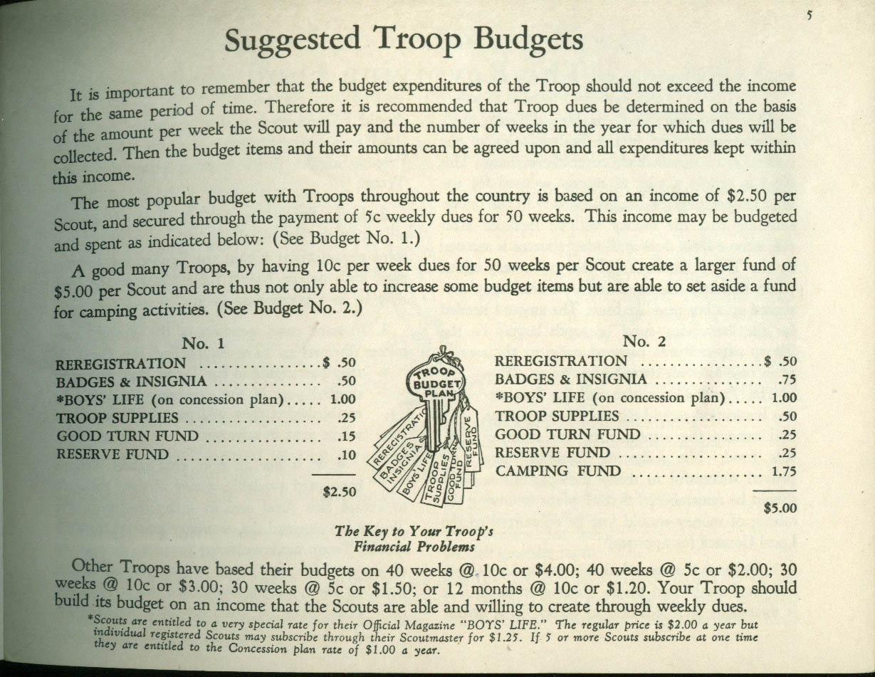 Boy Scouts Troop Financial Record Book 1939 1948