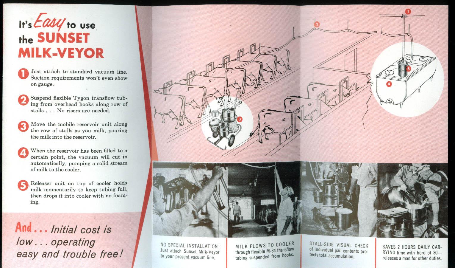 Sunset Milk-Veyor Stall-to-Cooler Dairy Farm Appliance folder 1950s