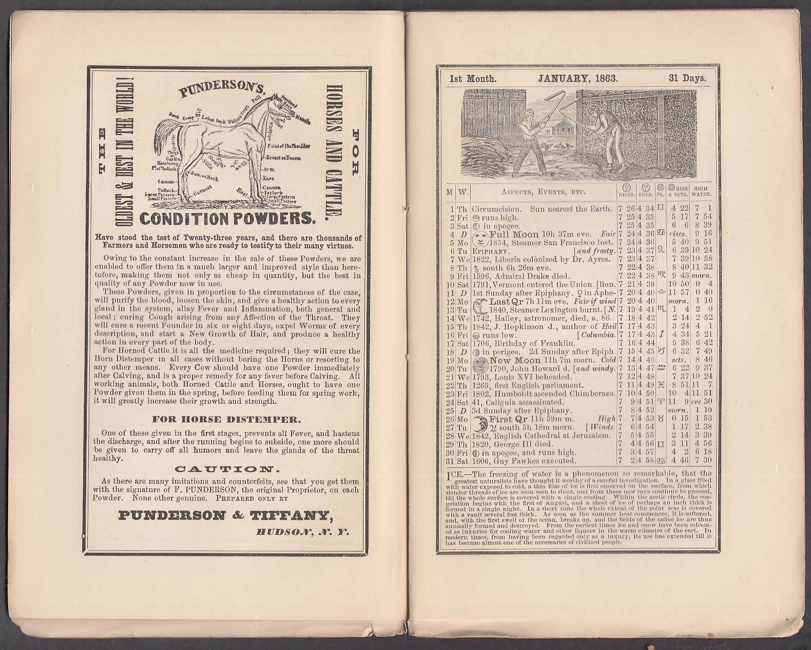 Munsell: Webster's Calendar or Albany Almanac 1863