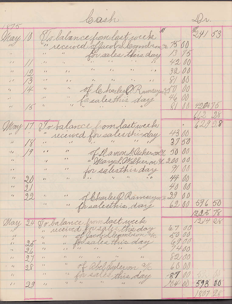George E Martin Dry Goods Cash-Book Ledger 4/5 - 5/31 1875 New Hampton NH