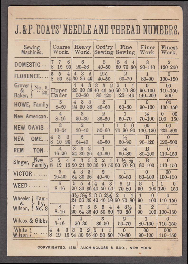 J & P Coats Needle Thread trade card 1880s mother girl & boy on swing