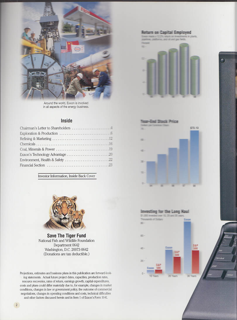 EXXON Corporation Annual Report 1998