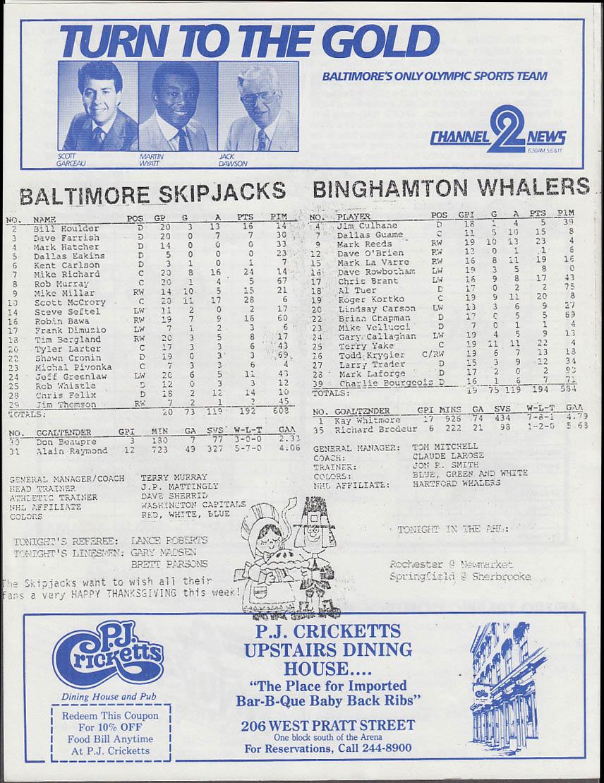 Baltimore Skipjacks v Binghamton Whalers Scorecard 11/20 1988
