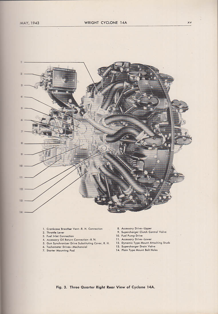 Wright Cyclone 14 Series A Aircraft Engines Overhaul Manual 2nd ed 1943