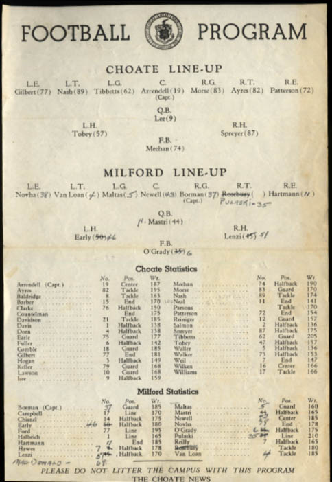 Choate vs Milford High School Program sheet with line-ups ca 1937 Arrendell