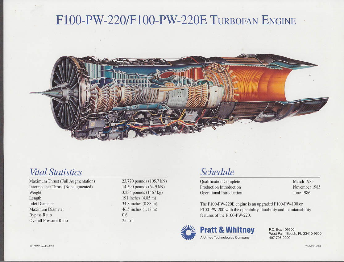 General Dynamics F-16 Fighting Falcon Pratt & Whitney engine spec sheet 1999