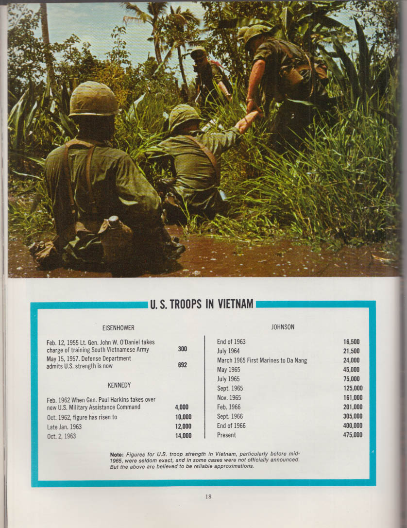 Associated Press Close-to-the-News Book: What YOU Should Know about Vietnam 1967