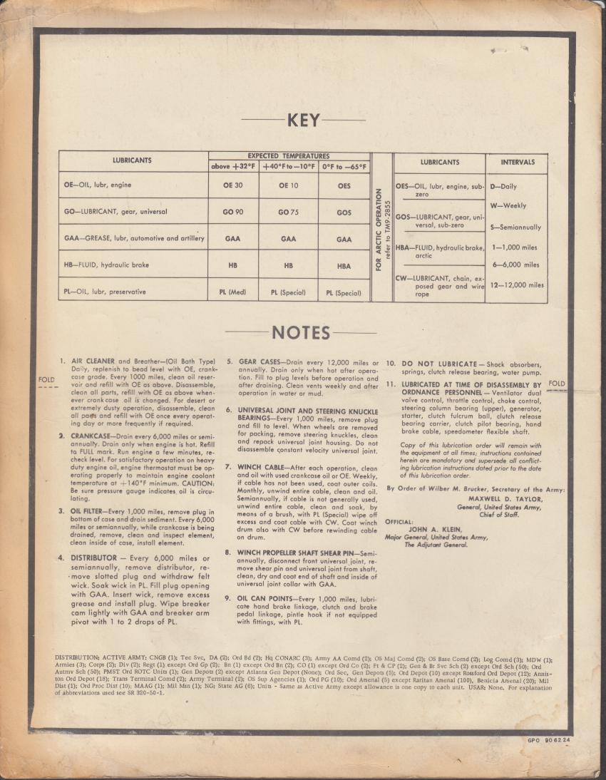 US Army Lubrication Order Card 4x4 M38A1 Truck; Ambulance M170 1956