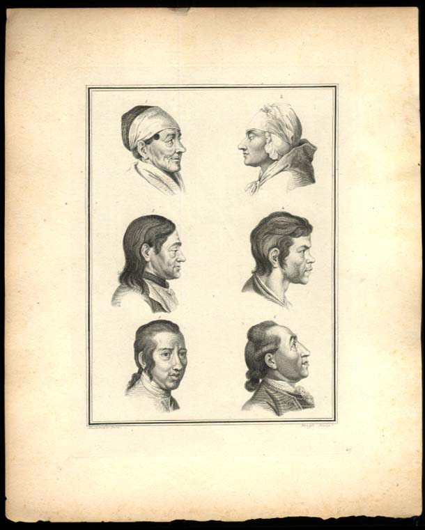 Image for Lavater's Physiognomy plate 42 Faces by Chodowiecki 1789