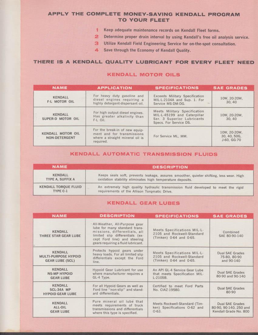 Kendall Motor Oil Fleet Lubrication Program folder 1960s