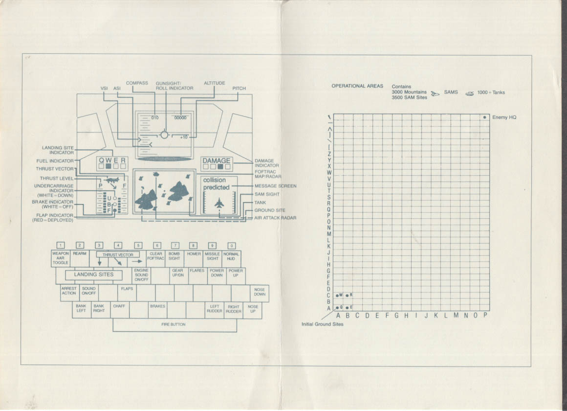 AMIGA Harrier Combat Simulator Getting Started Reference Card 1986