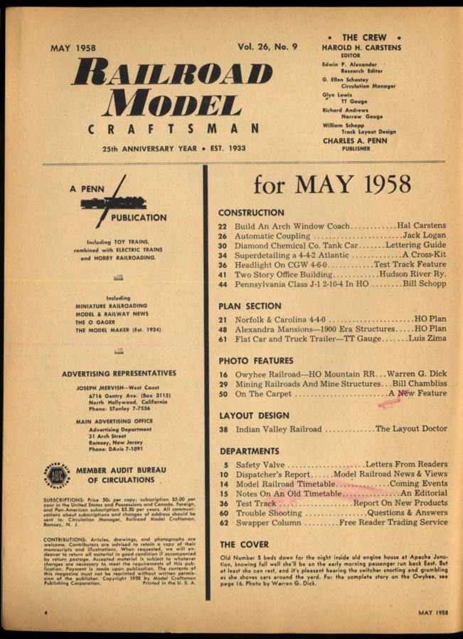 Image for RAILROAD MODEL CRAFTSMAN 5 1958 Pennsy J-1 2-10-4 Norfolk & carolina 4-4-0 +