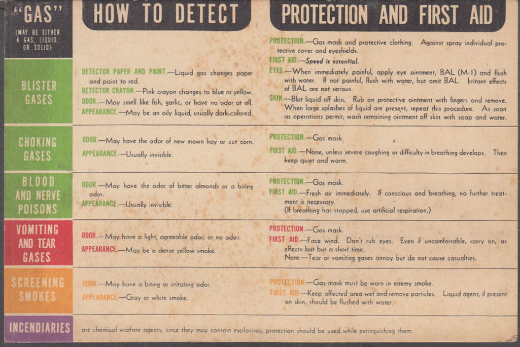 War Department Possible Enemy Chemical Warfare Agents ID Card 1944 gas