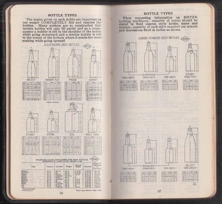 Geo J Meyer Mfg Glass Bottle Cleaning Machinery memo book 1944 Cudahy WI