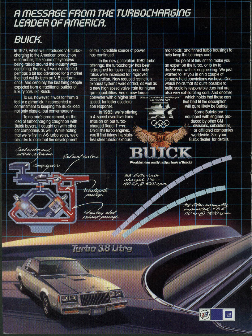 A message from the turbocharging leader of America Buick Regal ad 1983