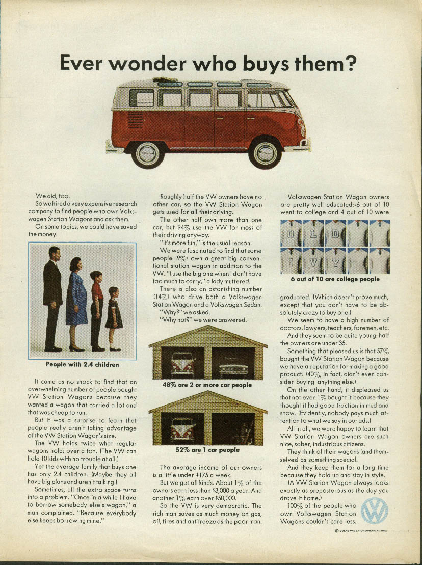 Ever wonder who buys them? Volkswagen Station Wagon ad 1964