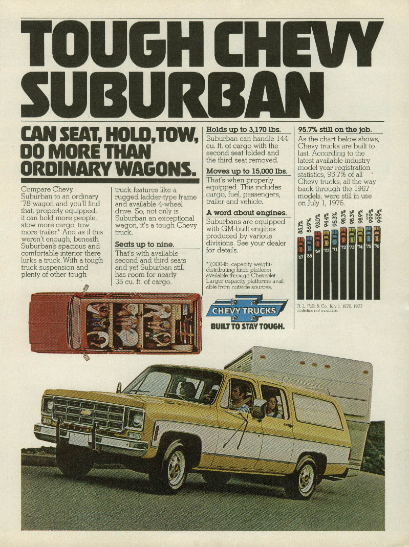 Can seat hold tow do more than ordinary wagons Chevy Suburban Chevrolet ad 1978