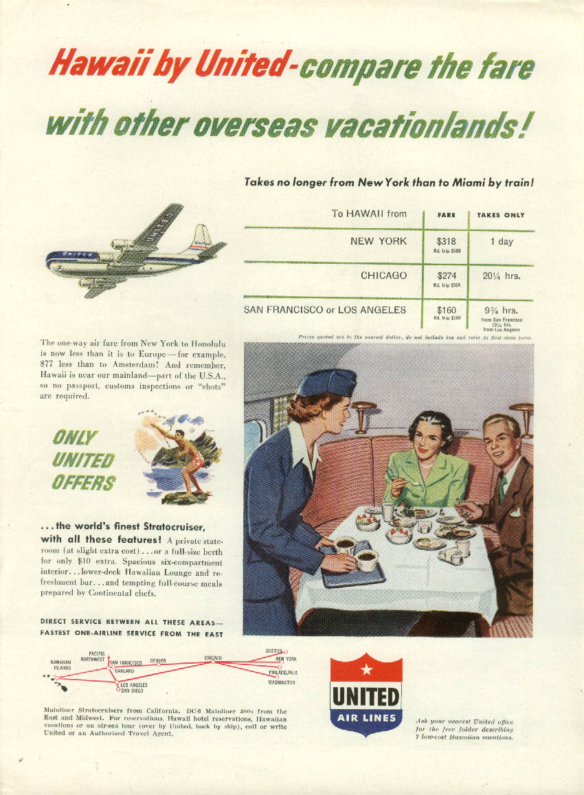 Compare the fare to Hawaii by United Air Lines Stratocruiser ad 1951 NY