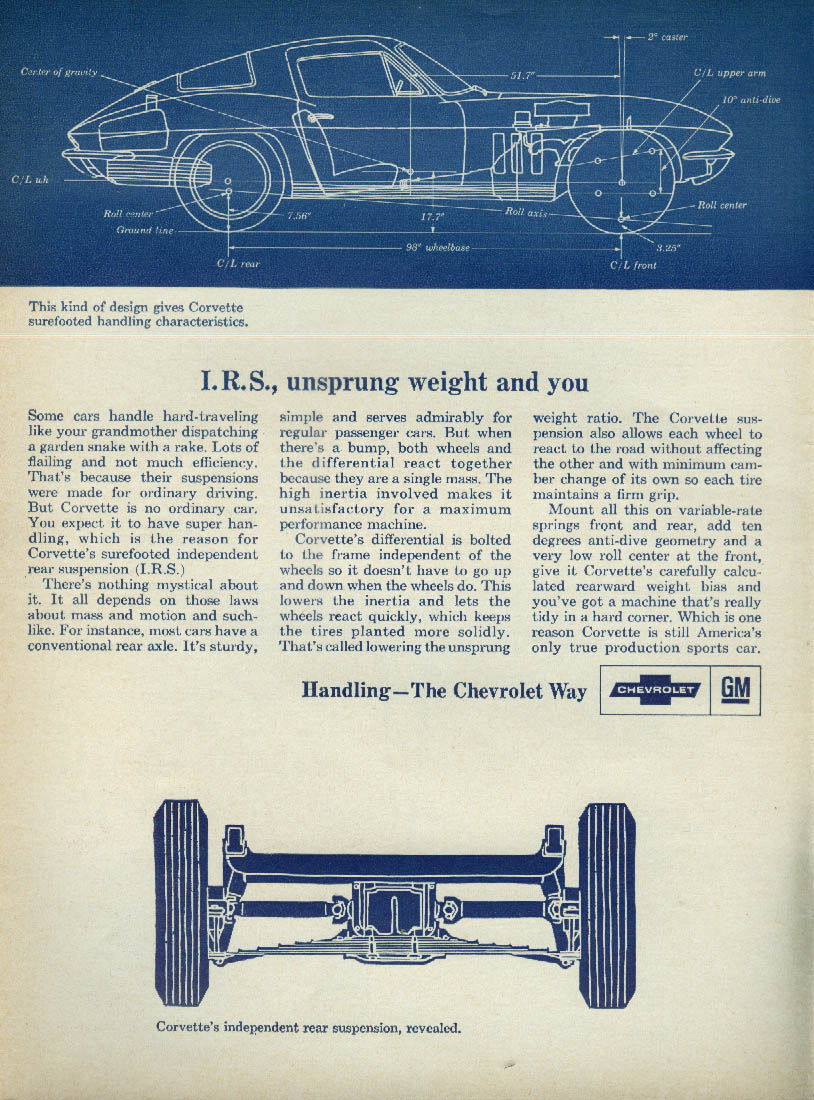 I. R. S., unsprung weight & you Corvette Sting Ray Coupe ad 1966 RT
