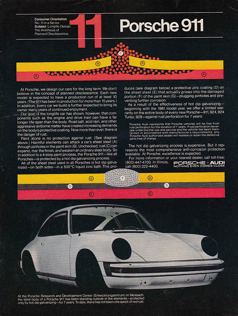 Consumer Orientation #11 Longlife Design - Porsche 911SC ad 1981