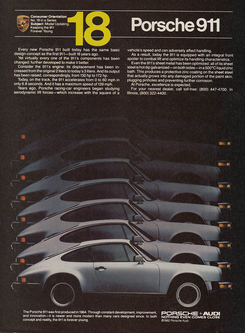Consumer Orientation #18 Model Updating: Porsche 911 ad 1982