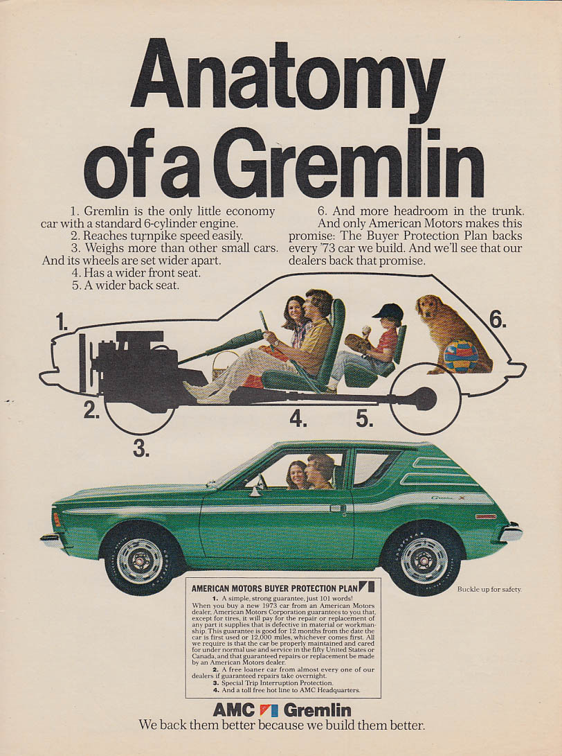 Anatomy of a Gremlin - AMC ad 1973 various magazines