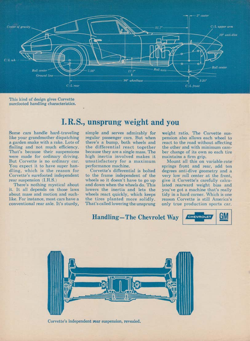 I R S, unsprung weight and you - Chevrolet Corvette ad 1966 R&T