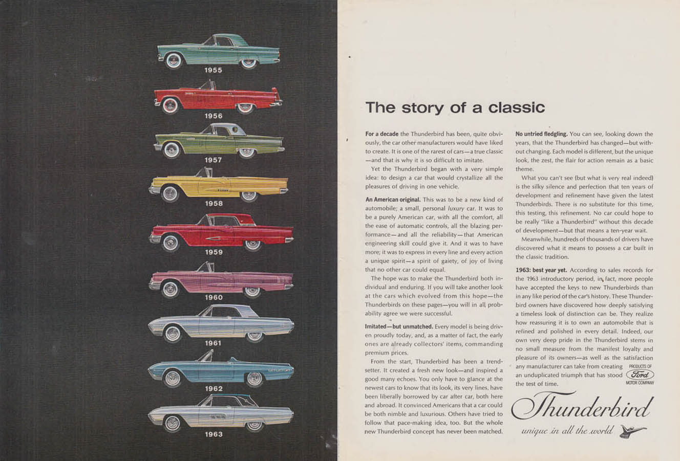 Image for The story of a classic Ford Thunderbird 1955-1963 ad 1963 NY