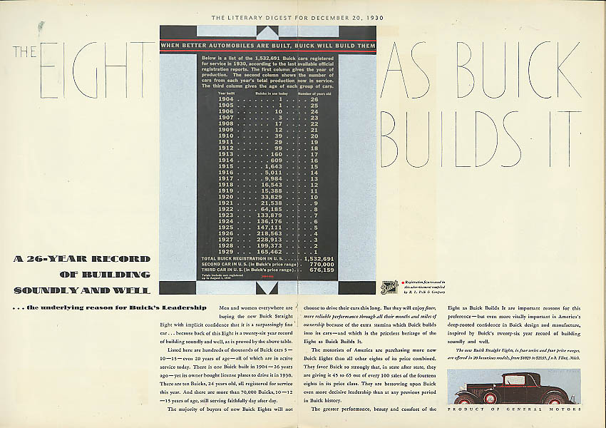 26-year Record of building soundly & well Buick Eight ad 1931