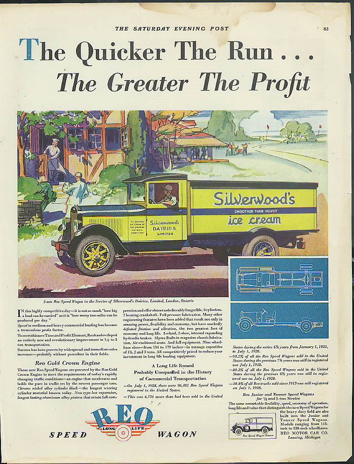 Quicker run greater the profit Reo Speed Wagon Silverwood's Ice Cream ad 1929