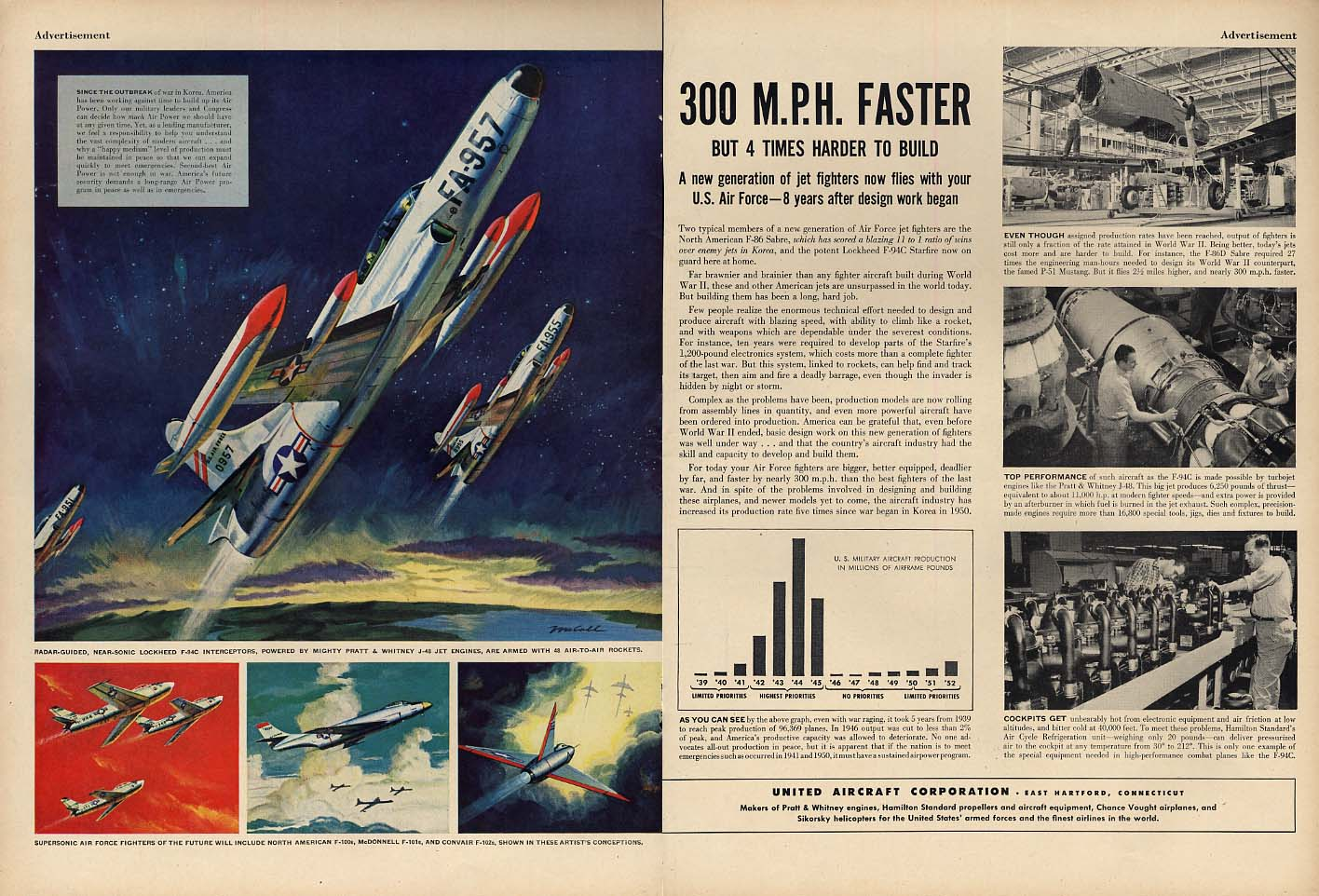 300 MPH Faster 4 times harder to build United Aircraft Lockheed F-94C ad 1953 L