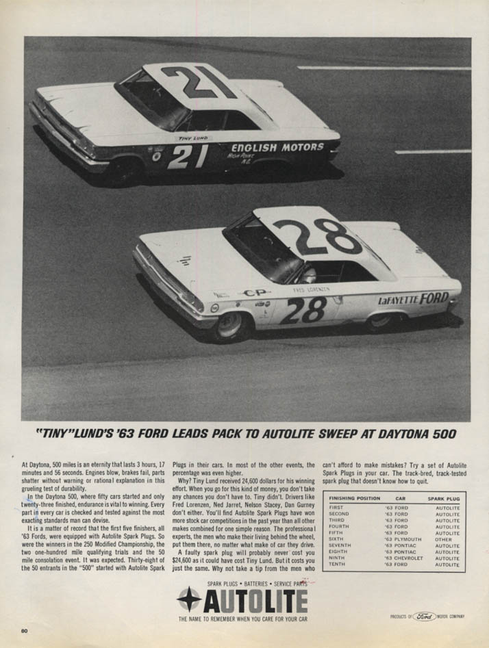 Image for Tiny Lund's 1963 Ford leads Autolite Sweep at Daytona 500 ad