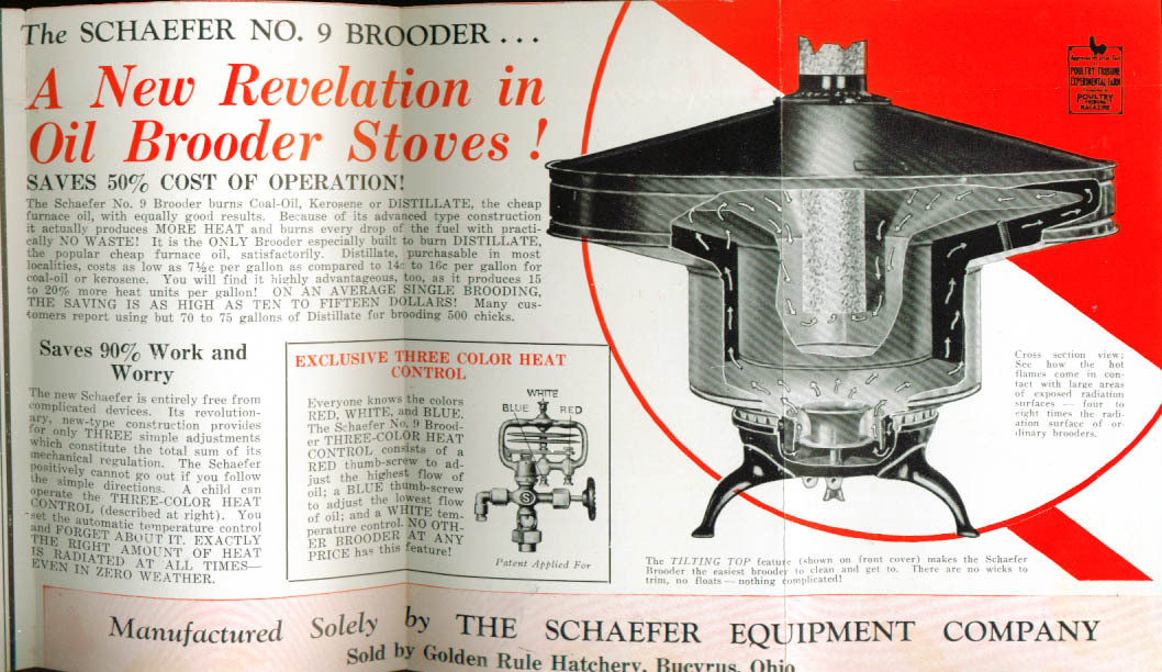 Schaefer #9 Oil Brooder for Chickens folder 1920s