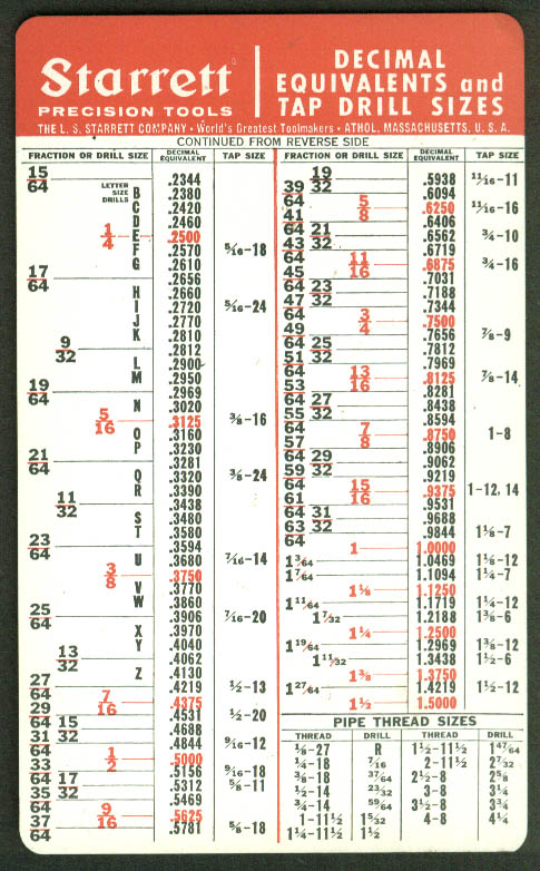 metric drill bit sizes. tap drill chart metric thread and 13 best bit sizes